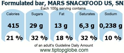food-drinks-meals-formulated-bar-mars-snackfood-us-snickers-marathon-protein-performance-bar-caramel-nut-rush-gda-caloric-nutritional-values